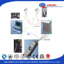 China High resolution image Under Vehicle Surveillance System for under car inspection factory